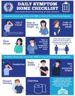 Complete a Daily Symptom Check at home before  leaving for school.